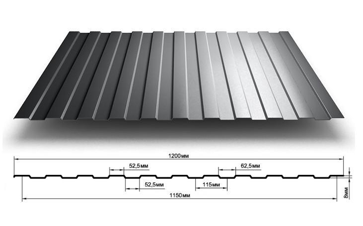 Панорамных в ремонт спб крыш